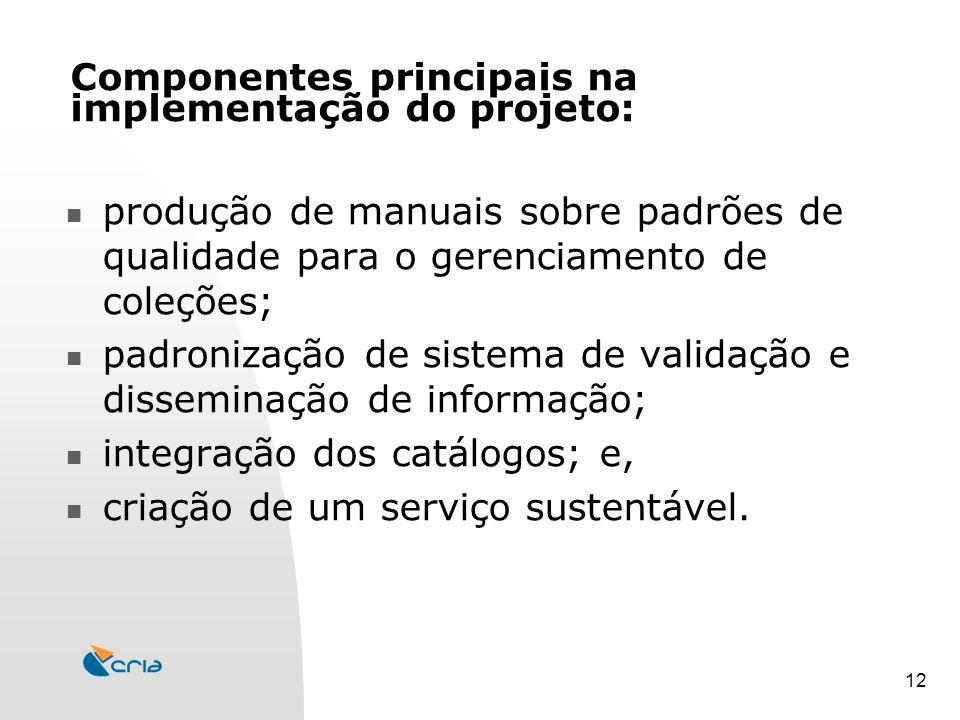 12 Componentes principais na implementação do projeto: produção de manuais sobre padrões de qualidade para o gerenciamento de coleções; padronização de sistema de validação e disseminação de informação; integração dos catálogos; e, criação de um serviço sustentável.