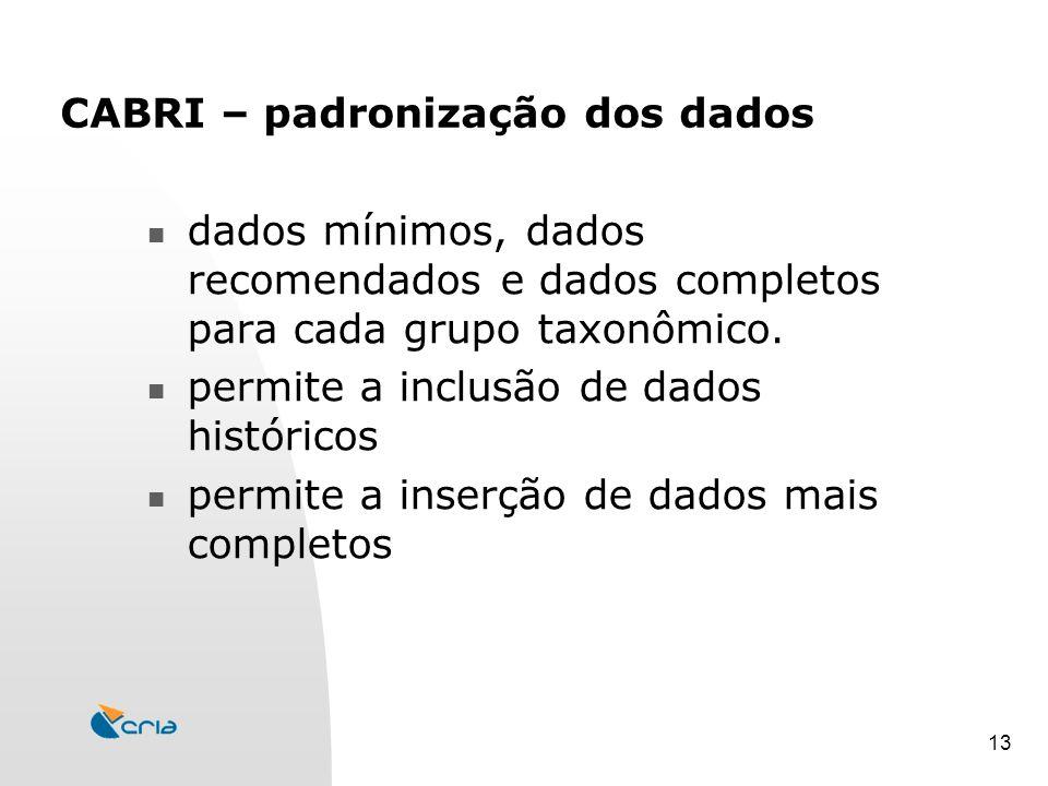 13 CABRI – padronização dos dados dados mínimos, dados recomendados e dados completos para cada grupo taxonômico.
