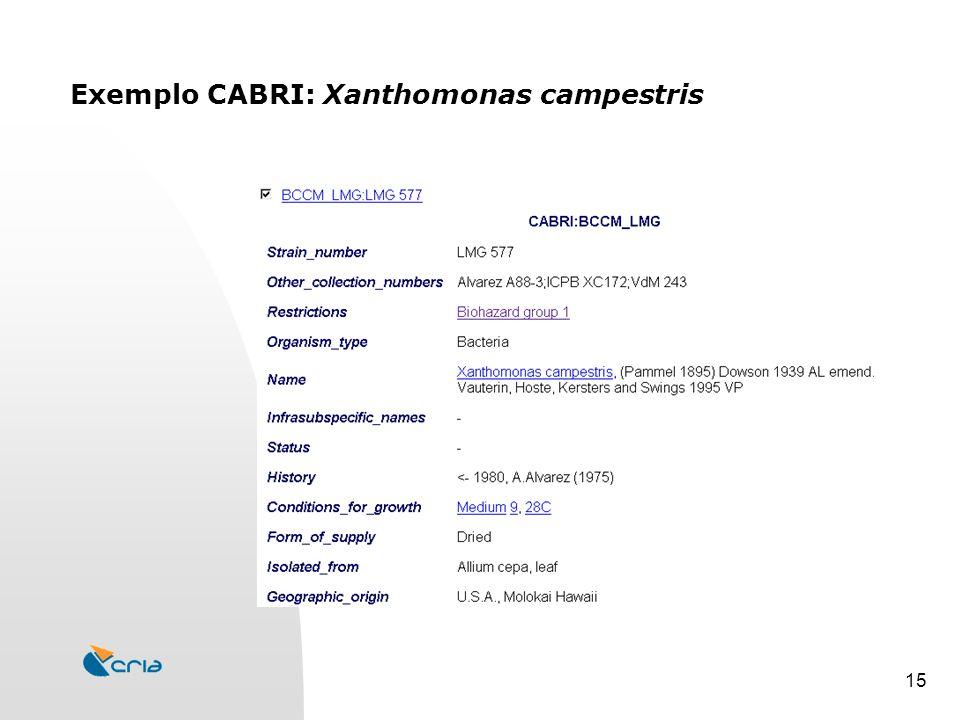 15 Exemplo CABRI: Xanthomonas campestris
