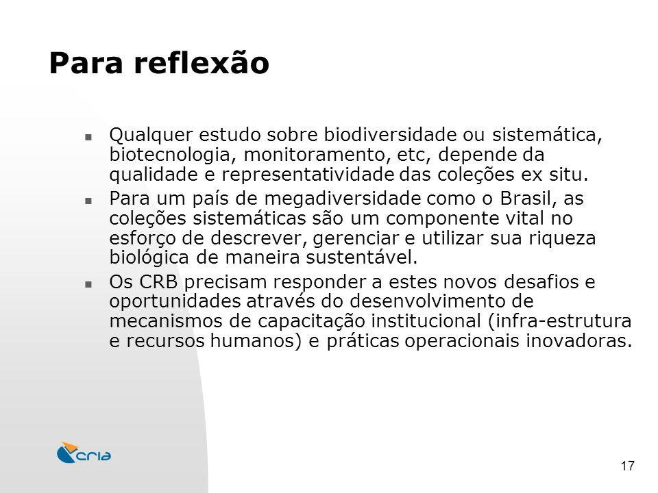 17 Para reflexão Qualquer estudo sobre biodiversidade ou sistemática, biotecnologia, monitoramento, etc, depende da qualidade e representatividade das coleções ex situ.