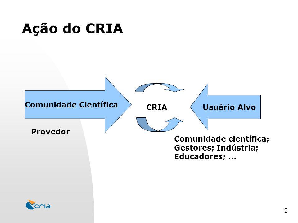 2 Ação do CRIA Comunidade Científica CRIA Usuário Alvo Provedor Comunidade científica; Gestores; Indústria; Educadores;...