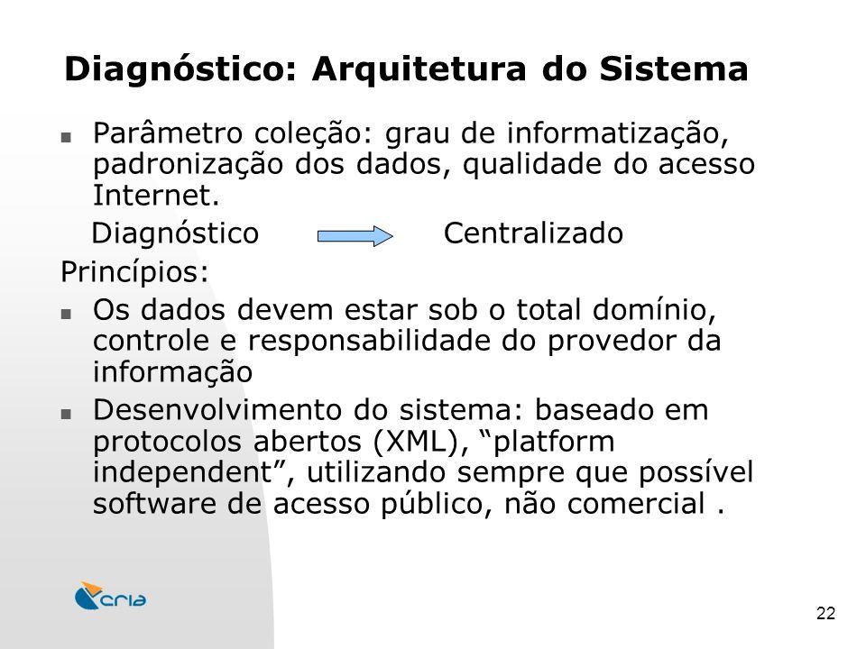 22 Diagnóstico: Arquitetura do Sistema Parâmetro coleção: grau de informatização, padronização dos dados, qualidade do acesso Internet.