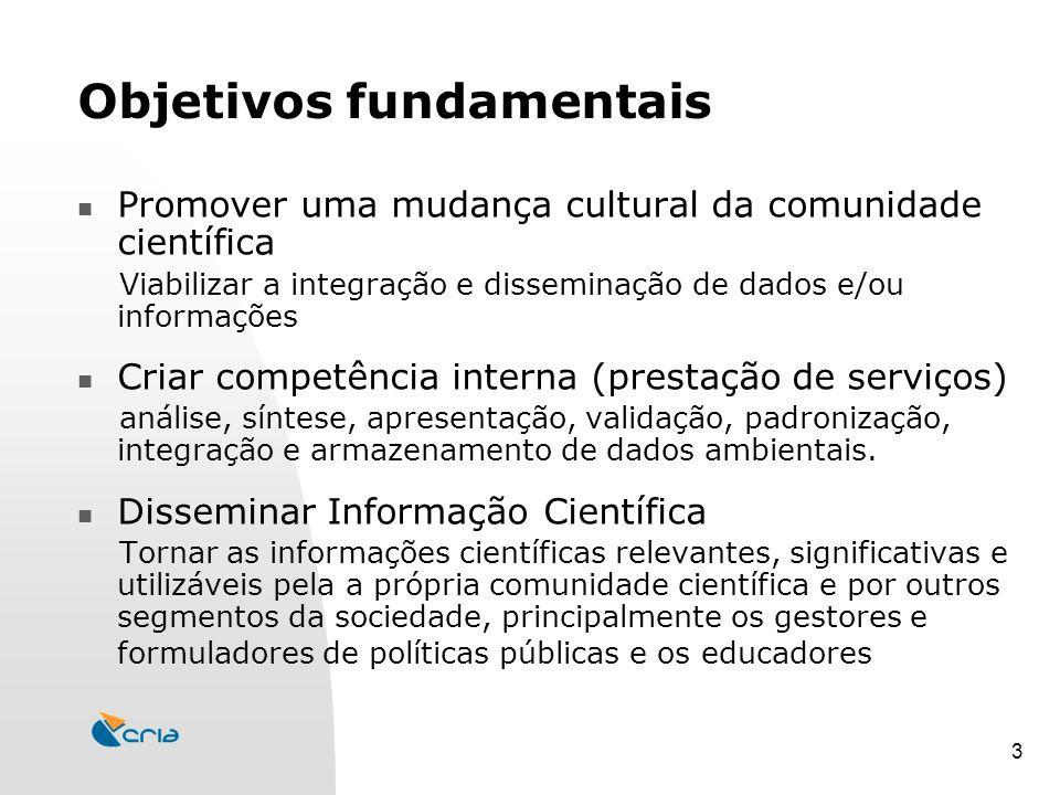3 Objetivos fundamentais Promover uma mudança cultural da comunidade científica Viabilizar a integração e disseminação de dados e/ou informações Criar competência interna (prestação de serviços) análise, síntese, apresentação, validação, padronização, integração e armazenamento de dados ambientais.