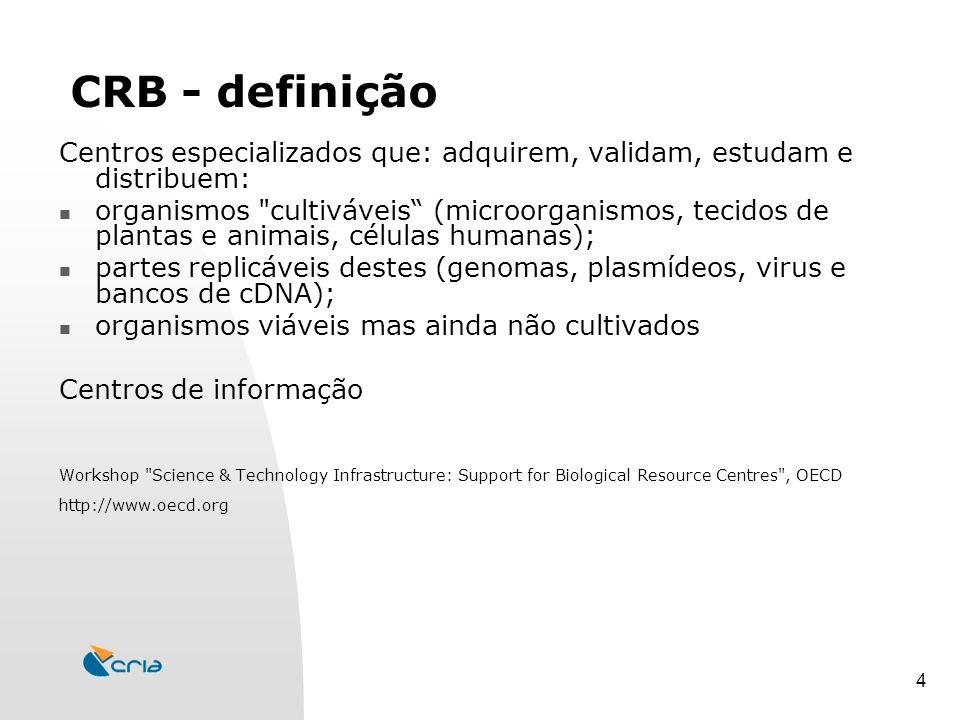 4 CRB - definição Centros especializados que: adquirem, validam, estudam e distribuem: organismos cultiváveis (microorganismos, tecidos de plantas e animais, células humanas); partes replicáveis destes (genomas, plasmídeos, virus e bancos de cDNA); organismos viáveis mas ainda não cultivados Centros de informação Workshop Science & Technology Infrastructure: Support for Biological Resource Centres , OECD http://www.oecd.org