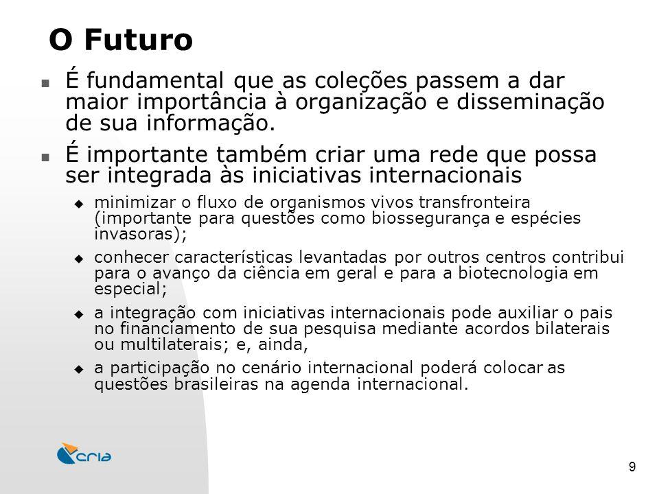 9 O Futuro É fundamental que as coleções passem a dar maior importância à organização e disseminação de sua informação.