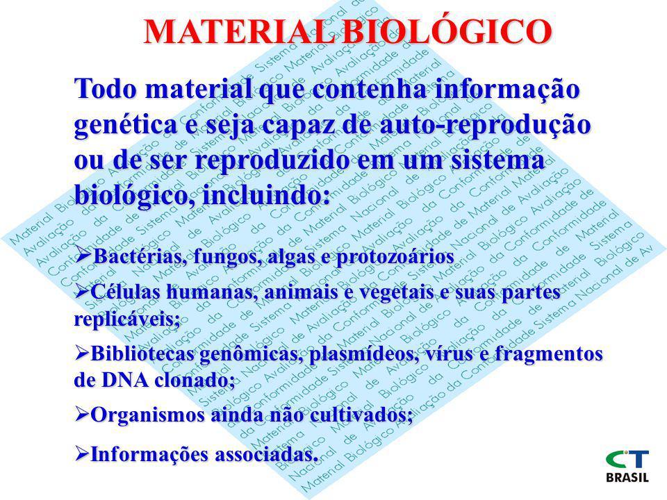 MATERIAL BIOLÓGICO Todo material que contenha informação genética e seja capaz de auto-reprodução ou de ser reproduzido em um sistema biológico, incluindo: Bactérias, fungos, algas e protozoários Bactérias, fungos, algas e protozoários Células humanas, animais e vegetais e suas partes replicáveis; Células humanas, animais e vegetais e suas partes replicáveis; Bibliotecas genômicas, plasmídeos, vírus e fragmentos de DNA clonado; Bibliotecas genômicas, plasmídeos, vírus e fragmentos de DNA clonado; Organismos ainda não cultivados; Organismos ainda não cultivados; Informações associadas.