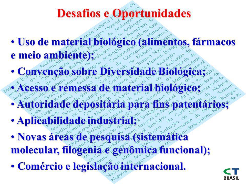 Desafios e Oportunidades Uso de material biológico (alimentos, fármacos e meio ambiente); Uso de material biológico (alimentos, fármacos e meio ambien