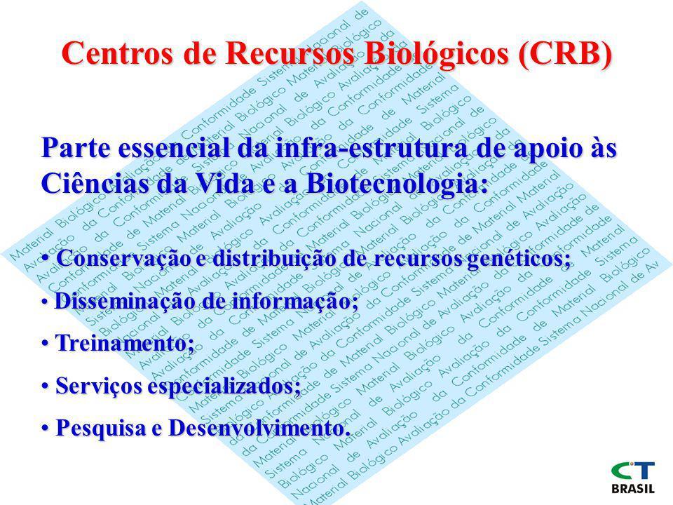 Centros de Recursos Biológicos (CRB) Parte essencial da infra-estrutura de apoio às Ciências da Vida e a Biotecnologia: Conservação e distribuição de recursos genéticos; Conservação e distribuição de recursos genéticos; Disseminação de informação; Disseminação de informação; Treinamento; Treinamento; Serviços especializados; Serviços especializados; Pesquisa e Desenvolvimento.