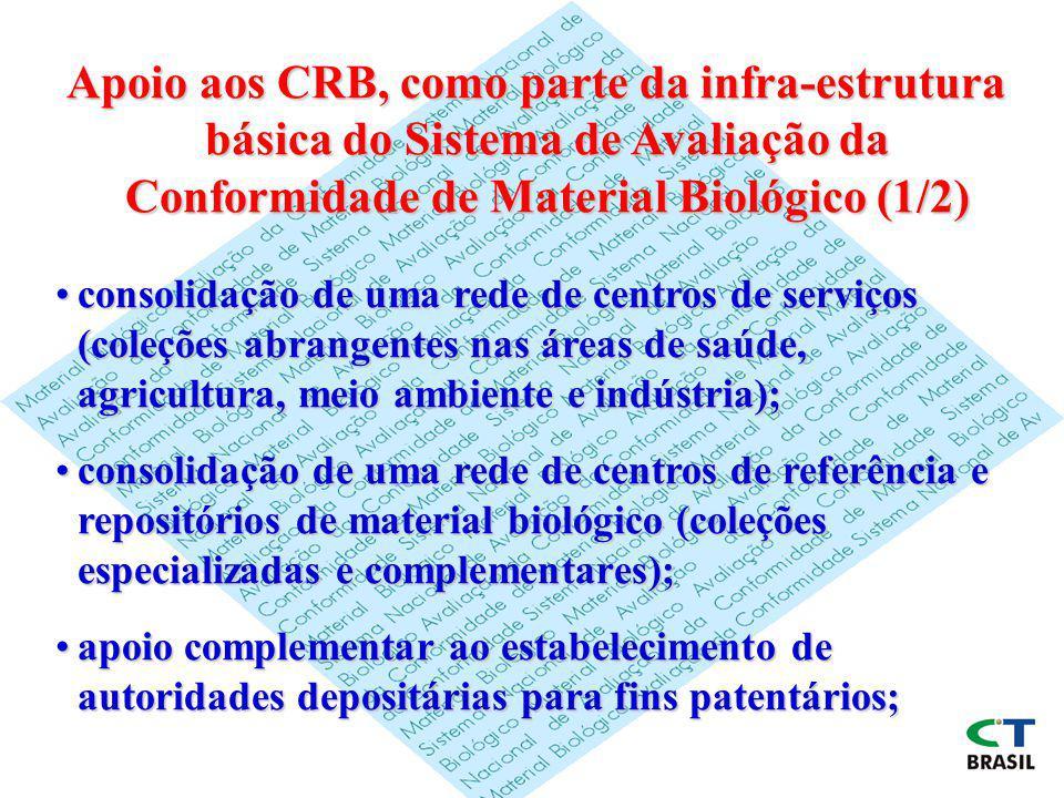 Apoio aos CRB, como parte da infra-estrutura básica do Sistema de Avaliação da Conformidade de Material Biológico (1/2) consolidação de uma rede de centros de serviços (coleções abrangentes nas áreas de saúde, agricultura, meio ambiente e indústria);consolidação de uma rede de centros de serviços (coleções abrangentes nas áreas de saúde, agricultura, meio ambiente e indústria); consolidação de uma rede de centros de referência e repositórios de material biológico (coleções especializadas e complementares);consolidação de uma rede de centros de referência e repositórios de material biológico (coleções especializadas e complementares); apoio complementar ao estabelecimento de autoridades depositárias para fins patentários;apoio complementar ao estabelecimento de autoridades depositárias para fins patentários;