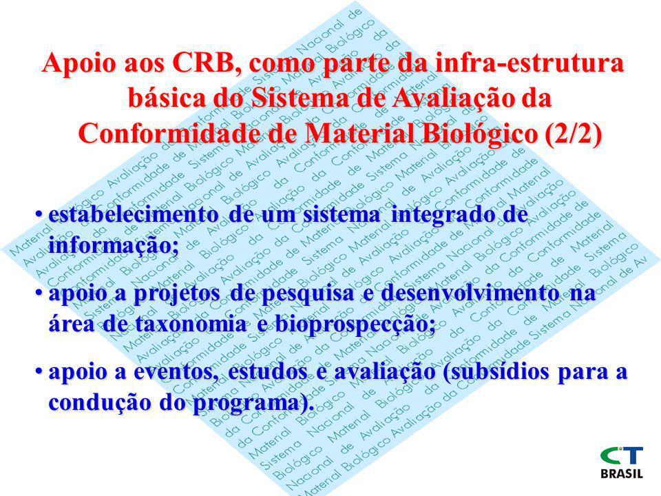 Apoio aos CRB, como parte da infra-estrutura básica do Sistema de Avaliação da Conformidade de Material Biológico (2/2) estabelecimento de um sistema