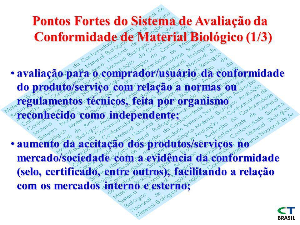 Pontos Fortes do Sistema de Avaliação da Conformidade de Material Biológico (1/3) avaliação para o comprador/usuário da conformidade do produto/serviç