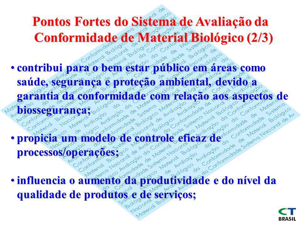 Pontos Fortes do Sistema de Avaliação da Conformidade de Material Biológico (2/3) contribui para o bem estar público em áreas como saúde, segurança e