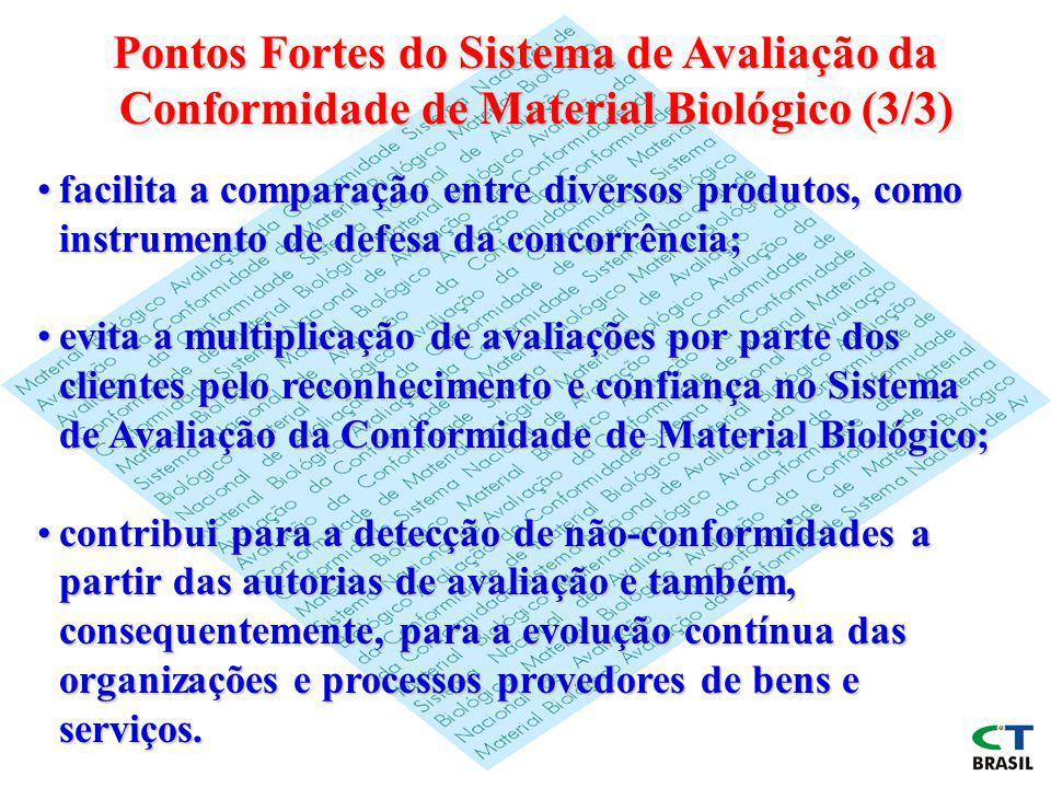 Pontos Fortes do Sistema de Avaliação da Conformidade de Material Biológico (3/3) facilita a comparação entre diversos produtos, como instrumento de d