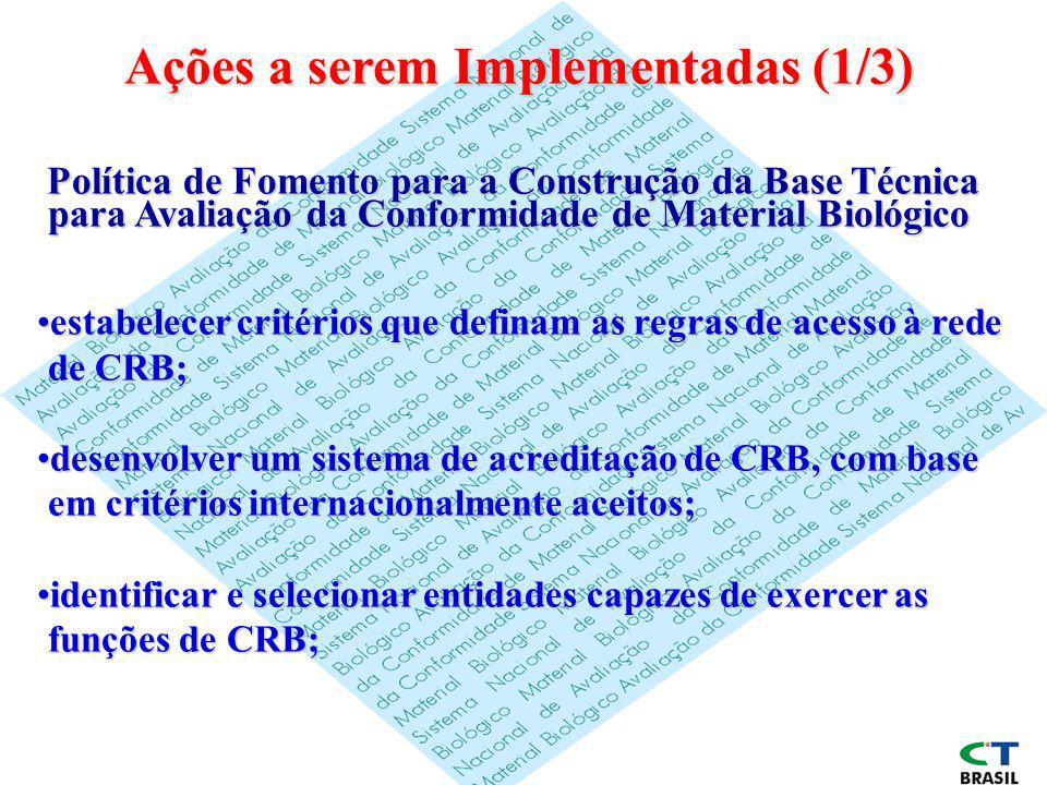 Ações a serem Implementadas (1/3) Política de Fomento para a Construção da Base Técnica para Avaliação da Conformidade de Material Biológico Política de Fomento para a Construção da Base Técnica para Avaliação da Conformidade de Material Biológico estabelecer critérios que definam as regras de acesso à rede de CRB;estabelecer critérios que definam as regras de acesso à rede de CRB; desenvolver um sistema de acreditação de CRB, com base em critérios internacionalmente aceitos;desenvolver um sistema de acreditação de CRB, com base em critérios internacionalmente aceitos; identificar e selecionar entidades capazes de exercer as funções de CRB;identificar e selecionar entidades capazes de exercer as funções de CRB;