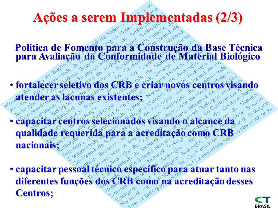 Ações a serem Implementadas (2/3) Política de Fomento para a Construção da Base Técnica para Avaliação da Conformidade de Material Biológico Política