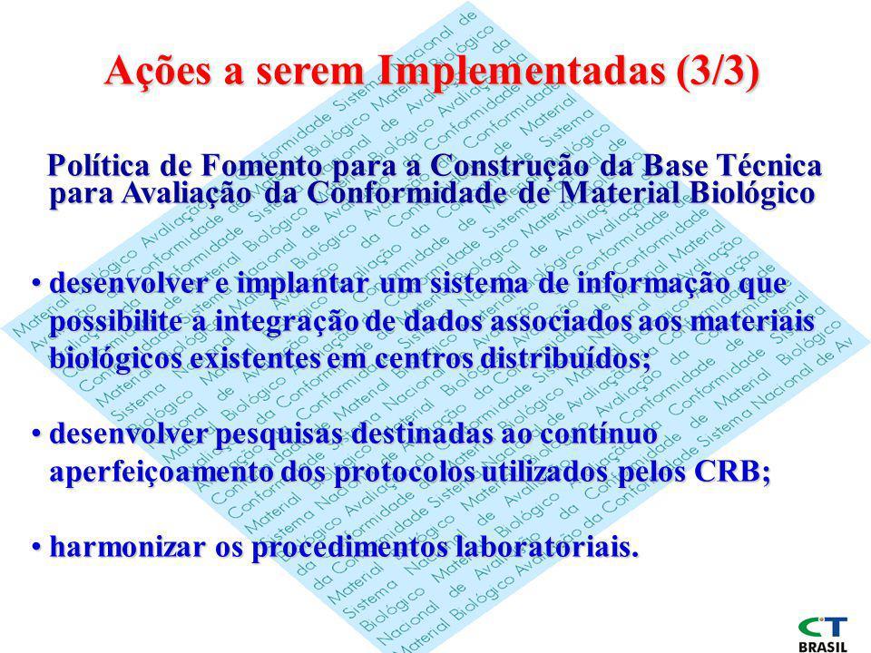 Ações a serem Implementadas (3/3) Política de Fomento para a Construção da Base Técnica para Avaliação da Conformidade de Material Biológico Política