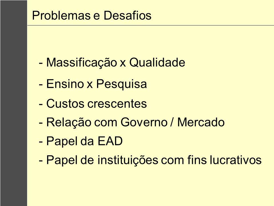 Problemas e Desafios - Massificação x Qualidade - Ensino x Pesquisa - Custos crescentes - Relação com Governo / Mercado - Papel da EAD - Papel de instituições com fins lucrativos