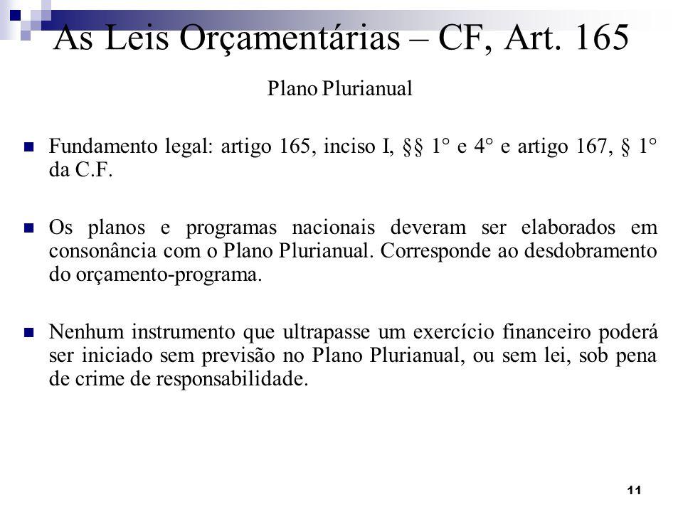 As Leis Orçamentárias – CF, Art. 165 Plano Plurianual Fundamento legal: artigo 165, inciso I, §§ 1° e 4° e artigo 167, § 1° da C.F. Os planos e progra