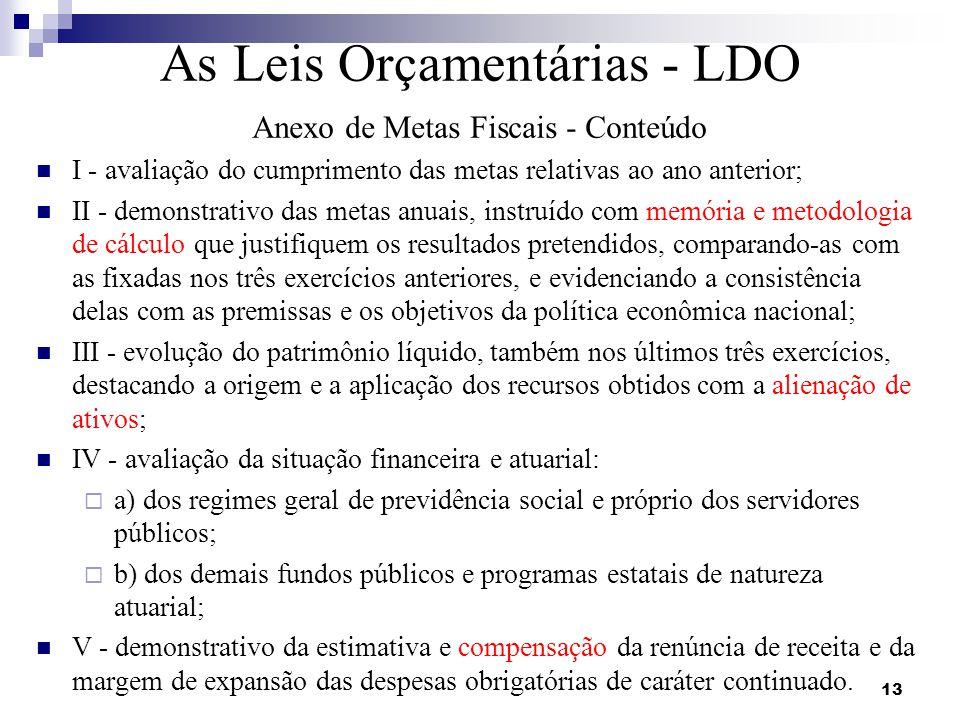 As Leis Orçamentárias - LDO Anexo de Metas Fiscais - Conteúdo I - avaliação do cumprimento das metas relativas ao ano anterior; II - demonstrativo das