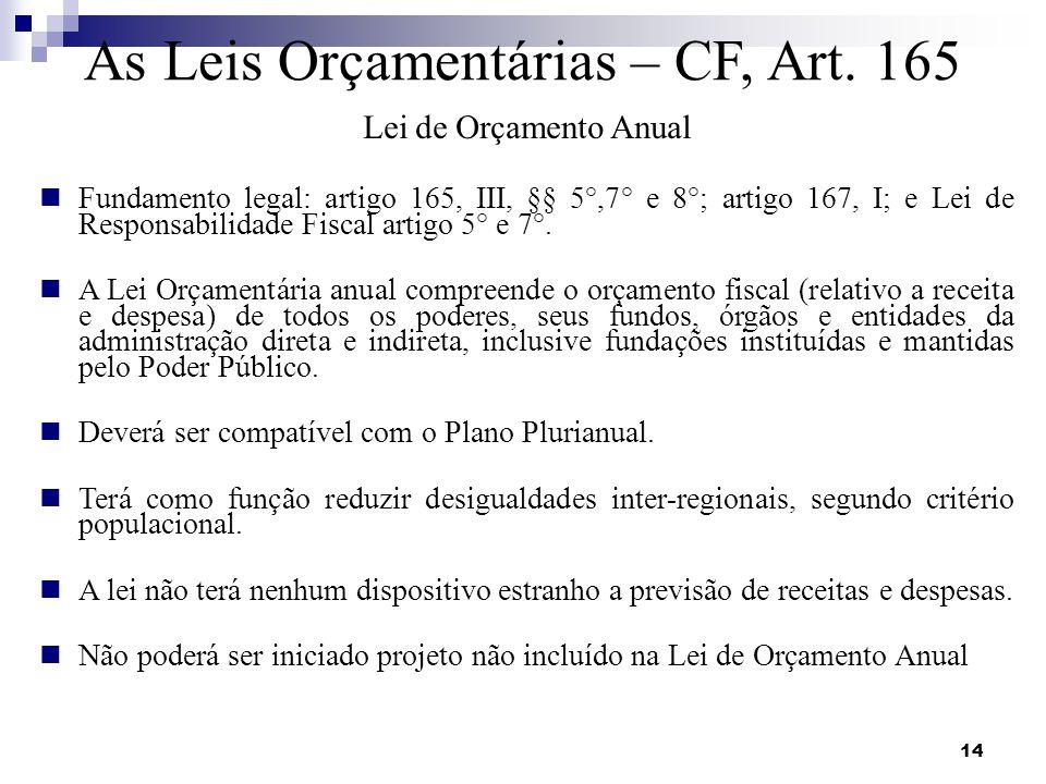 As Leis Orçamentárias – CF, Art. 165 Lei de Orçamento Anual Fundamento legal: artigo 165, III, §§ 5°,7° e 8°; artigo 167, I; e Lei de Responsabilidade