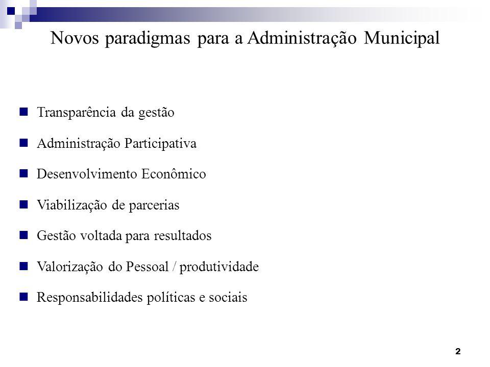 Novos paradigmas para a Administração Municipal Transparência da gestão Administração Participativa Desenvolvimento Econômico Viabilização de parceria
