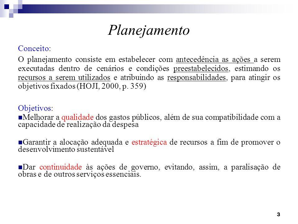 Planejamento Conceito: O planejamento consiste em estabelecer com antecedência as ações a serem executadas dentro de cenários e condições preestabelec