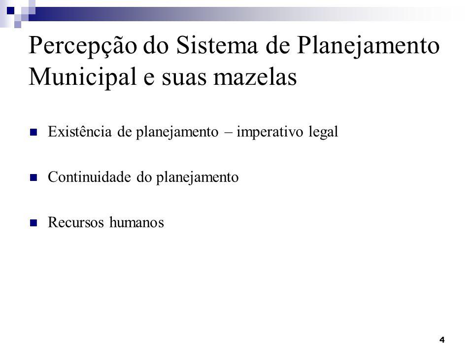 Percepção do Sistema de Planejamento Municipal e suas mazelas Existência de planejamento – imperativo legal Continuidade do planejamento Recursos huma