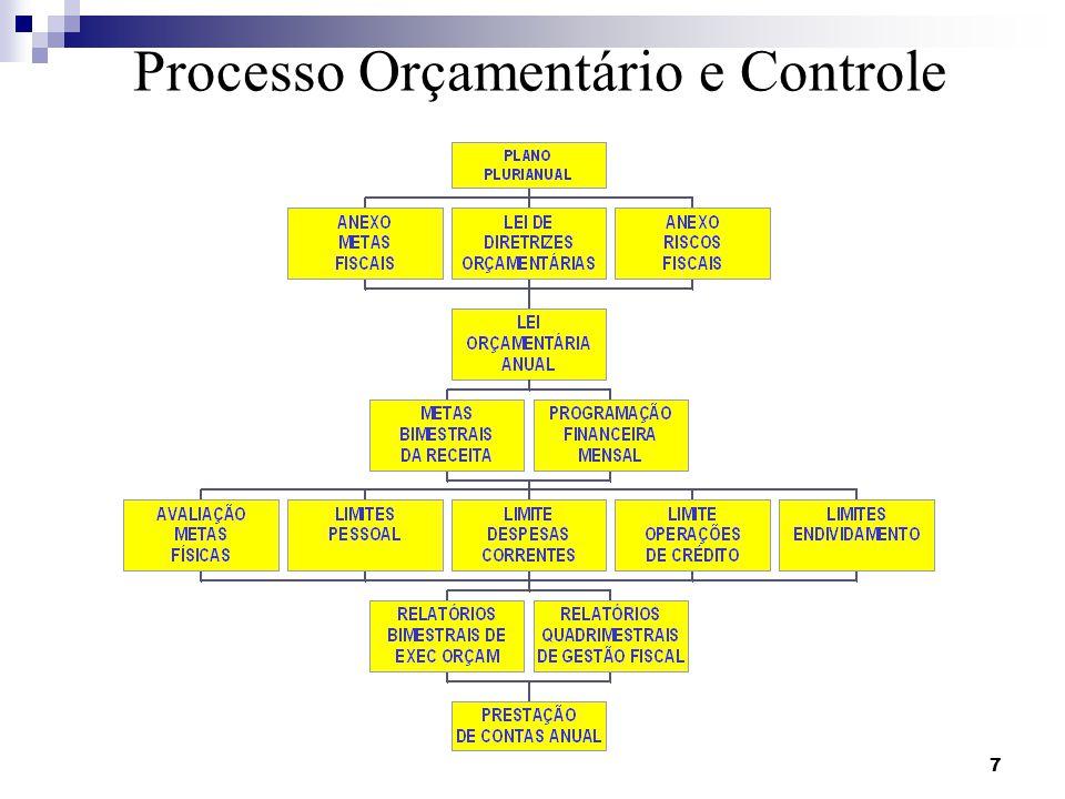 O PGP como alavanca do planejamento O que é o Prêmio Gestor Público Paraná Como funciona Produtos do PGP – revista, Banco de Dados Visão do PGP – curto prazo e longo prazo O papel dos parceiros 8
