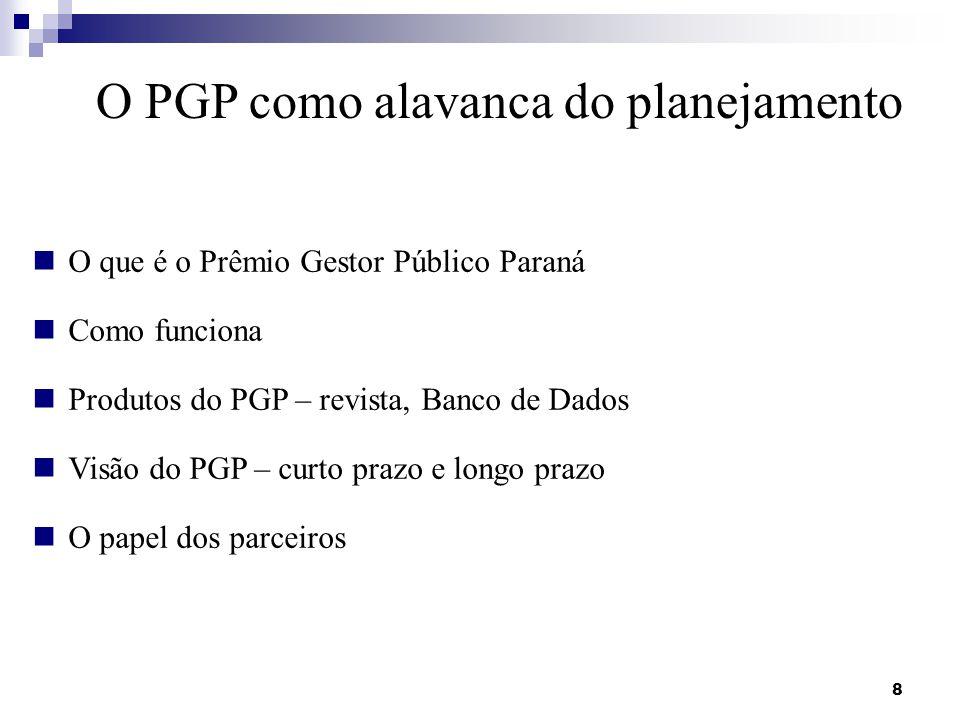 O PGP como alavanca do planejamento O que é o Prêmio Gestor Público Paraná Como funciona Produtos do PGP – revista, Banco de Dados Visão do PGP – curt