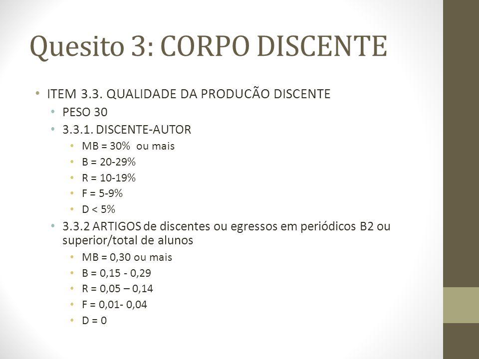 Quesito 3: CORPO DISCENTE ITEM 3.3. QUALIDADE DA PRODUCÃO DISCENTE PESO 30 3.3.1.
