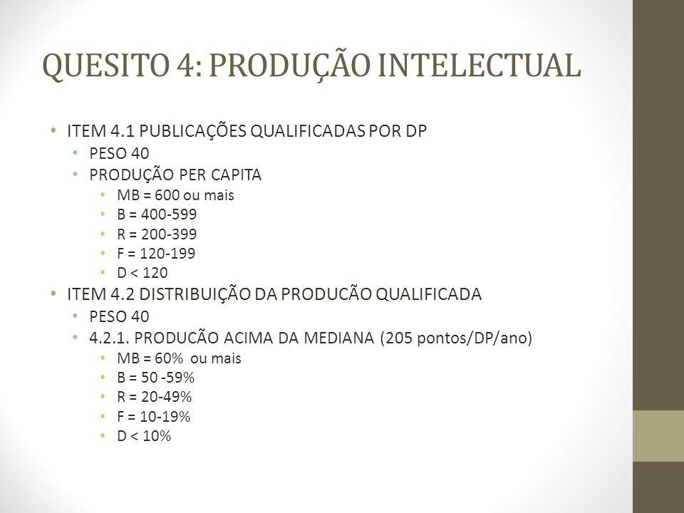 QUESITO 4: PRODUÇÃO INTELECTUAL ITEM 4.1 PUBLICAÇÕES QUALIFICADAS POR DP PESO 40 PRODUÇÃO PER CAPITA MB = 600 ou mais B = 400-599 R = 200-399 F = 120-199 D < 120 ITEM 4.2 DISTRIBUIÇÃO DA PRODUCÃO QUALIFICADA PESO 40 4.2.1.