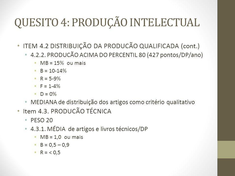 QUESITO 4: PRODUÇÃO INTELECTUAL ITEM 4.2 DISTRIBUIÇÃO DA PRODUCÃO QUALIFICADA (cont.) 4.2.2.