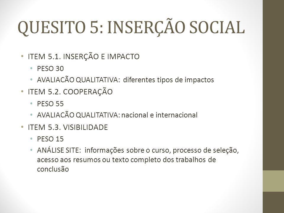 QUESITO 5: INSERÇÃO SOCIAL ITEM 5.1.