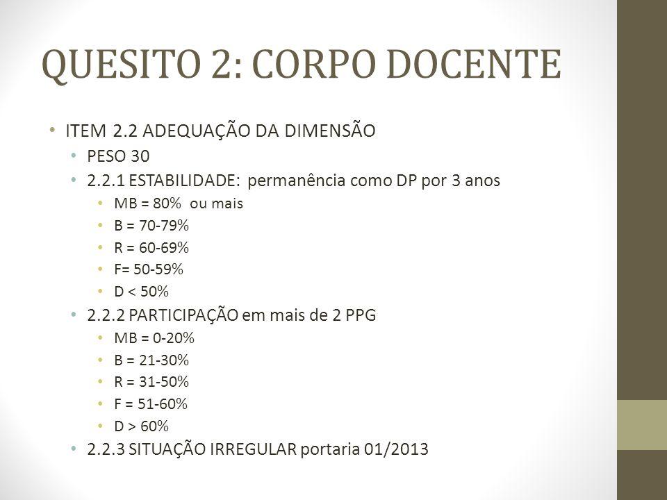 QUESITO 2: CORPO DOCENTE ITEM 2.2 ADEQUAÇÃO DA DIMENSÃO PESO 30 2.2.1 ESTABILIDADE: permanência como DP por 3 anos MB = 80% ou mais B = 70-79% R = 60-69% F= 50-59% D < 50% 2.2.2 PARTICIPAÇÃO em mais de 2 PPG MB = 0-20% B = 21-30% R = 31-50% F = 51-60% D > 60% 2.2.3 SITUAÇÃO IRREGULAR portaria 01/2013