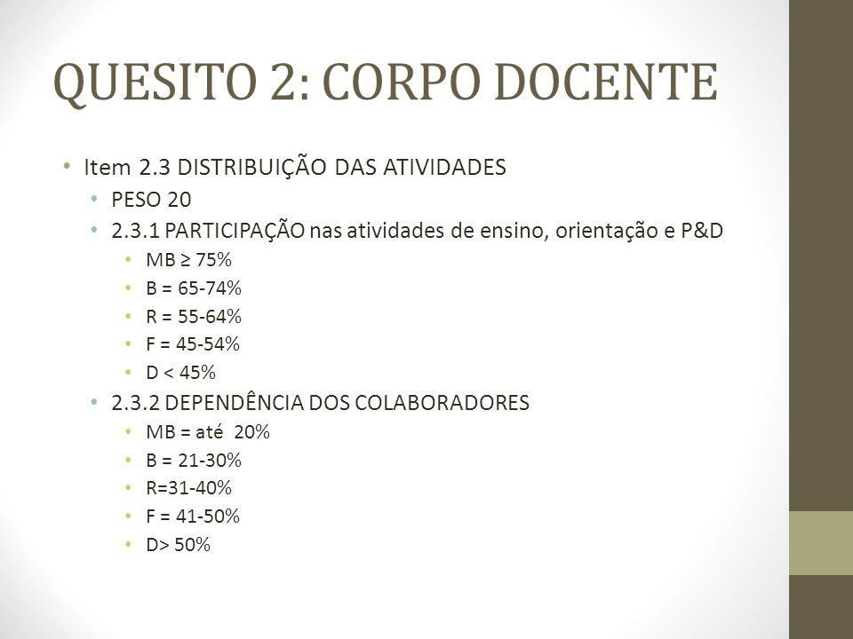QUESITO 2: CORPO DOCENTE Item 2.3 DISTRIBUIÇÃO DAS ATIVIDADES PESO 20 2.3.1 PARTICIPAÇÃO nas atividades de ensino, orientação e P&D MB 75% B = 65-74% R = 55-64% F = 45-54% D < 45% 2.3.2 DEPENDÊNCIA DOS COLABORADORES MB = até 20% B = 21-30% R=31-40% F = 41-50% D> 50%