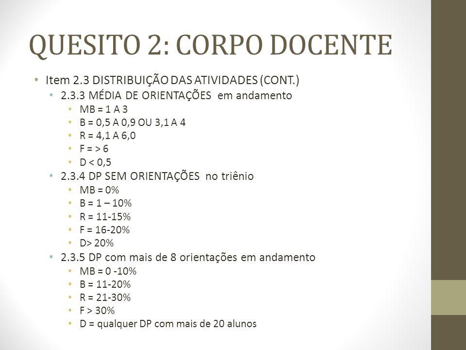 QUESITO 2: CORPO DOCENTE Item 2.3 DISTRIBUIÇÃO DAS ATIVIDADES (CONT.) 2.3.3 MÉDIA DE ORIENTAÇÕES em andamento MB = 1 A 3 B = 0,5 A 0,9 OU 3,1 A 4 R = 4,1 A 6,0 F = > 6 D < 0,5 2.3.4 DP SEM ORIENTAÇÕES no triênio MB = 0% B = 1 – 10% R = 11-15% F = 16-20% D> 20% 2.3.5 DP com mais de 8 orientações em andamento MB = 0 -10% B = 11-20% R = 21-30% F > 30% D = qualquer DP com mais de 20 alunos