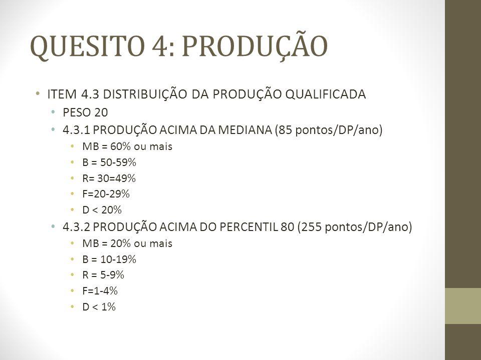 QUESITO 4: PRODUÇÃO ITEM 4.3 DISTRIBUIÇÃO DA PRODUÇÃO QUALIFICADA PESO 20 4.3.1 PRODUÇÃO ACIMA DA MEDIANA (85 pontos/DP/ano) MB = 60% ou mais B = 50-59% R= 30=49% F=20-29% D < 20% 4.3.2 PRODUÇÃO ACIMA DO PERCENTIL 80 (255 pontos/DP/ano) MB = 20% ou mais B = 10-19% R = 5-9% F=1-4% D < 1%