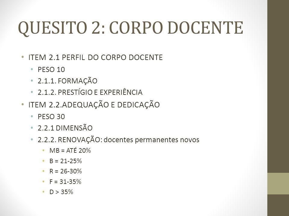 QUESITO 2: CORPO DOCENTE ITEM 2.1 PERFIL DO CORPO DOCENTE PESO 10 2.1.1.