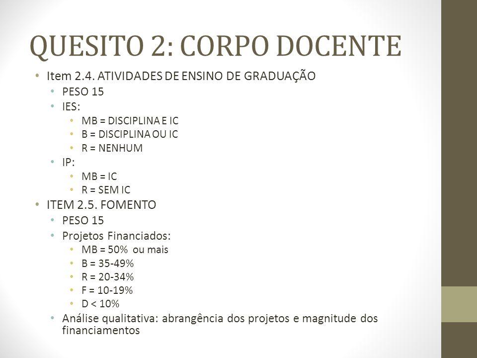 QUESITO 2: CORPO DOCENTE ITEM 2.1 PERFIL DO CORPO DOCENTE PESO 50 2.1.1.