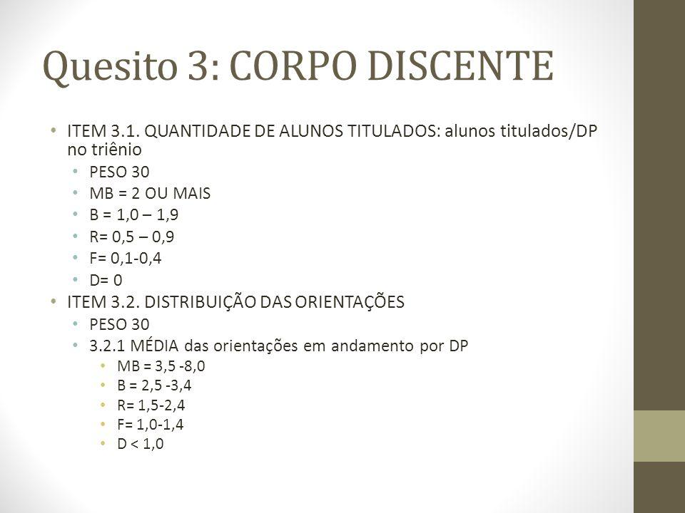 Quesito 3: CORPO DISCENTE ITEM 3.2.DISTRIBUIÇÃO DAS ORIENTAÇÕES (CONT.) 3.2.2.
