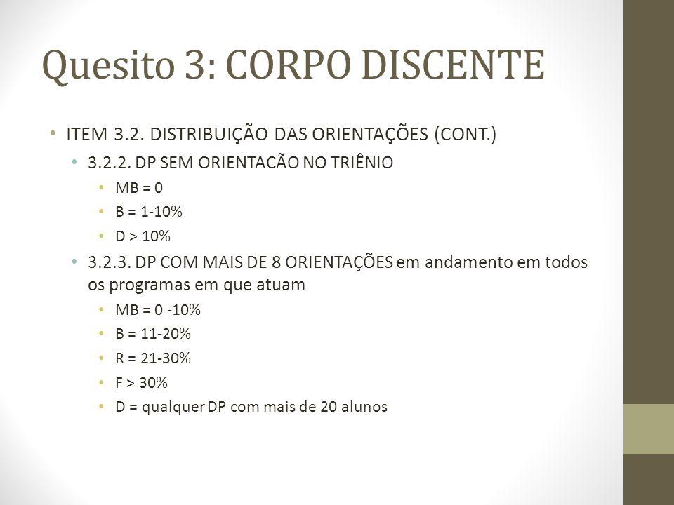 Quesito 3: CORPO DISCENTE ITEM 3.3.QUALIDADE DA PRODUCÃO DISCENTE PESO 30 3.3.1.