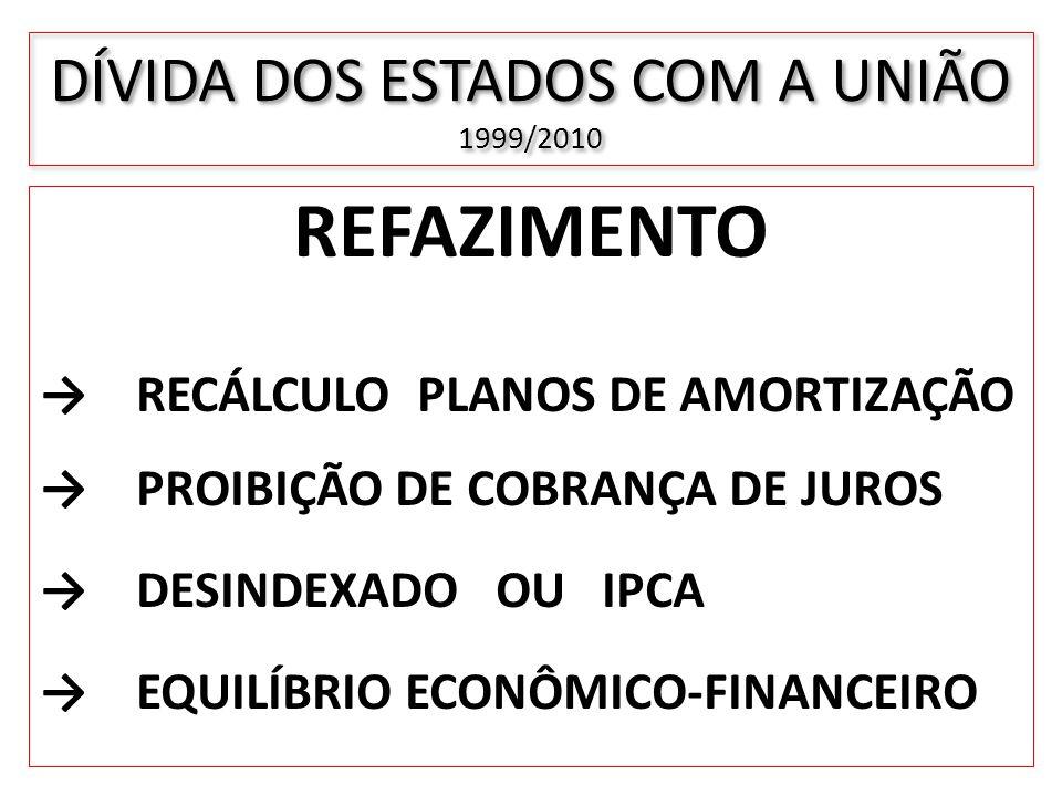 DÍVIDA DOS ESTADOS COM A UNIÃO 1999/2010 REFAZIMENTO RECÁLCULO PLANOS DE AMORTIZAÇÃO PROIBIÇÃO DE COBRANÇA DE JUROS DESINDEXADO OU IPCA EQUILÍBRIO ECO