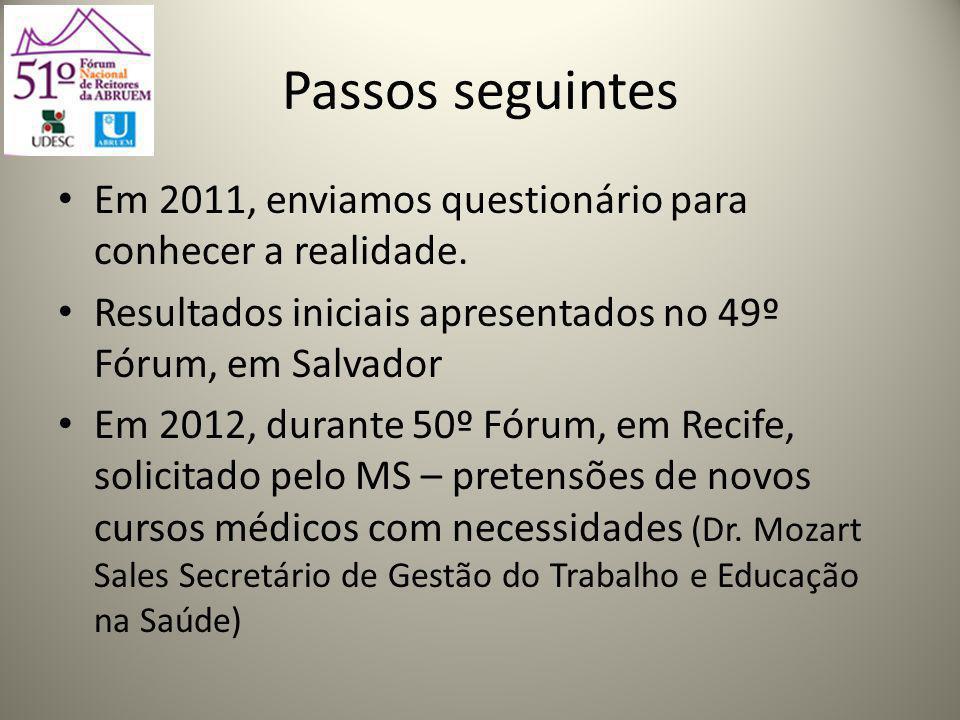 ABRUEM A Associação Brasileira dos Reitores das Universidades Estaduais e Municipais - criada em 1991 com 42 associadas, distribuídas em 22 estados, com uma população aproximada de 700.000 estudantes regularmente matriculados, 43.300 docentes e 66.650 agentes universitários.