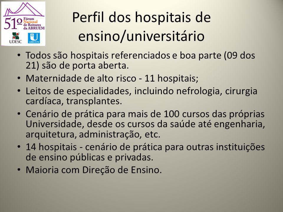 Perfil dos hospitais de ensino/universitário Todos são hospitais referenciados e boa parte (09 dos 21) são de porta aberta.