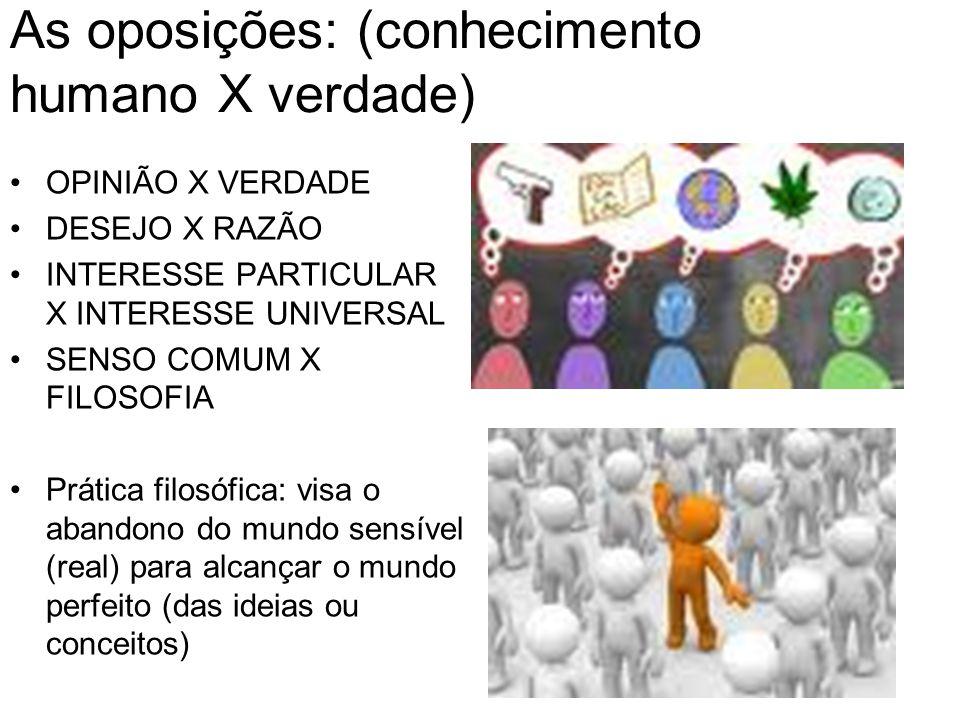 As oposições: (conhecimento humano X verdade) OPINIÃO X VERDADE DESEJO X RAZÃO INTERESSE PARTICULAR X INTERESSE UNIVERSAL SENSO COMUM X FILOSOFIA Prát