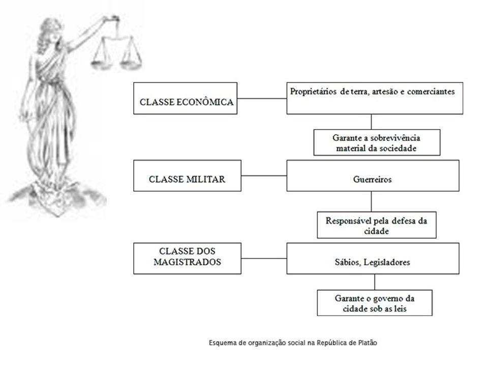 Aristóteles e o sistema aristotélico (pág.69 a 82) O Filósofo grego Aristóteles nasceu em 384 a.C.