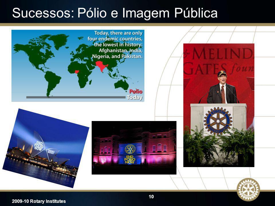 10 2009-10 Rotary Institutes Sucessos: Pólio e Imagem Pública