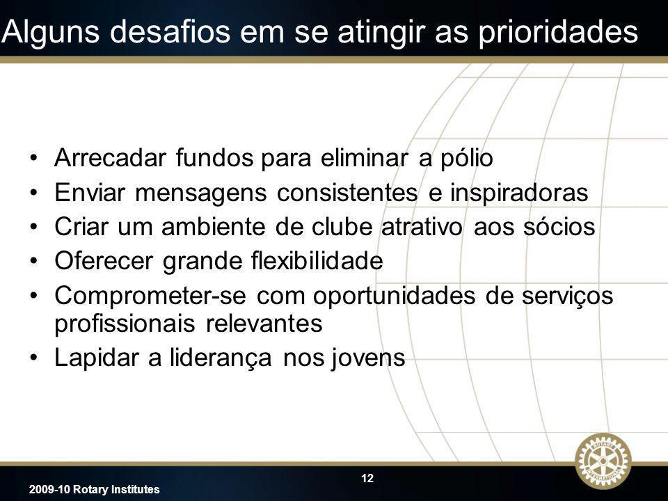 12 2009-10 Rotary Institutes Alguns desafios em se atingir as prioridades Arrecadar fundos para eliminar a pólio Enviar mensagens consistentes e inspi