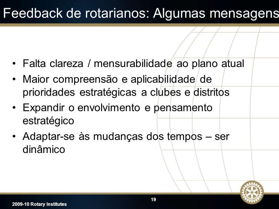 19 2009-10 Rotary Institutes Feedback de rotarianos: Algumas mensagens Falta clareza / mensurabilidade ao plano atual Maior compreensão e aplicabilida