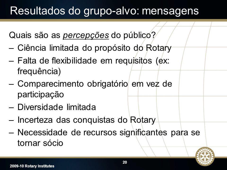 20 2009-10 Rotary Institutes Resultados do grupo-alvo: mensagens Quais são as percepções do público? –Ciência limitada do propósito do Rotary –Falta d